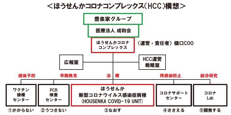 H.C.C TIMES 2021年3月号